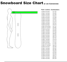 Choosing A Snowboard Snowboarding For Beginners