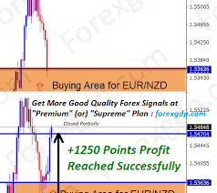 1 Euro To Dollar Chart Euro To Dollar Chart Live Archives Forex Gdp