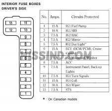 1987 accord fuse box not lossing wiring diagram • 98 02 accord fuse box wiring diagram for professional u2022 rh bestbreweries co 1988 accord 1988