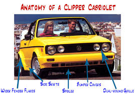body exterior clipper kit is the phrase used to describe the factory body kit installed on 1988 1993 cabriolets