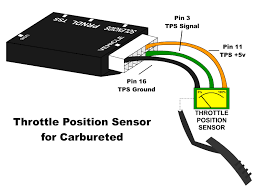 us shift technical support gm throttle position sensors have terminal designations marked as a b and c unfortunately the terminal designations on gm tp sensors are not