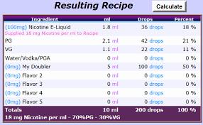 E Liquid Flavor Mixing Chart Ozejuice Com Faq