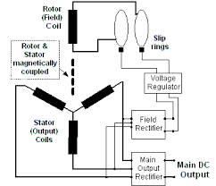 suggested wiring diagram alternator field disconnect circuit Alternator Parts Diagram at Aircraft Alternator Diagram