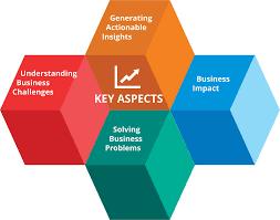 Data Analysis Reporting And Analysis Services Data Reporting Data Analysis 14