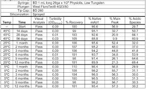 Insulin Sliding Scale Chart Lantus Www Bedowntowndaytona Com