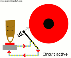 simple electric motor with switch. Simple Animation Showing How A Basic Electric Doorbell Uses Self-interrupting Circuit To Repeatedly Motor With Switch