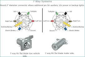 9 pin trailer wiring diagram auto electrical wiring diagram 9 pin trailer wiring diagram