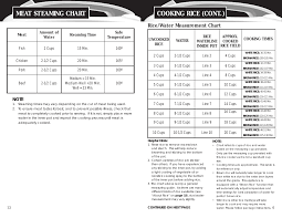 Meat Steaming Chart Cooking Rice Cont Rice Water