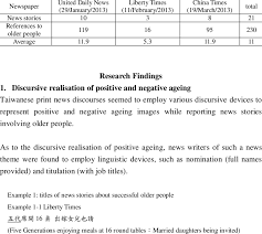 numbers of news stories including references to older people table