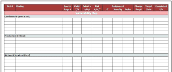 Security Audit Checklist Template Combined With Security Audit ...
