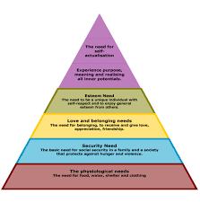 maslow s hierarchy of human needs and the hospitality industry