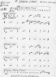 Homemade Drum Charts