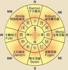 Chinese Lunar Calendar Animal Chart 12 Zodiac Animals Zodiac Calendar Buddhism In Japan And