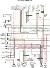 polaris atv ignition wiring diagrams online wire center \u2022 Polaris Ranger 500 Service Manual at 2006 Polaris Ranger Wiring Diagram