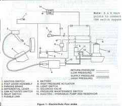 freightliner chassis wiring diagram katinabags com freightliner chis wiring diagram nilza