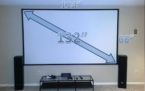 easy steps to build a diy home theater projector screen size ing guide full
