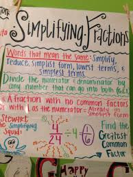 Operation Chart In Work Simplification Common Core 4th Grade Math Simplifying Fractions Anchor