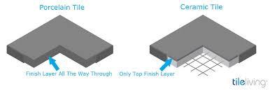 porcelain versus ceramic tile ceramic vs porcelain tile which one is better sebring services porcelain vs