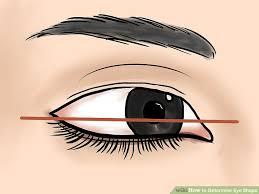 image led determine eye shape step 3