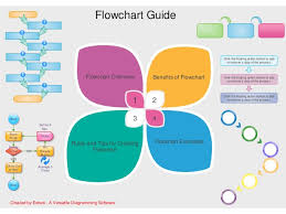 Flow Chart Slide Flow Chart Guide Ppt