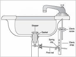 replacement bathtub drain plug ideas