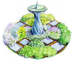 Small Picture Classic Herb Garden Plan Garden planning Herbs garden and Sundial