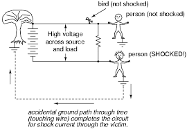 lessons in electric circuits volume i dc chapter
