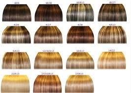 Top 3 Hair Colour Mistakes