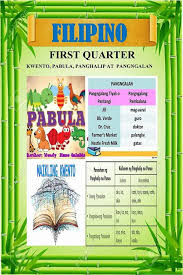 New! K-12 Display Bulletin Boards for Grade 6 (1st Quarter ...
