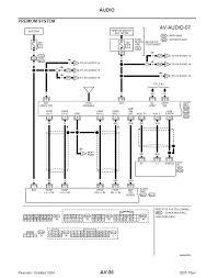 armada fuse box jnvalirajpur com armada fuse box titan fuse box control cables wiring fuse box diagram co 2017 nissan armada