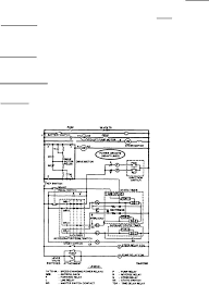 figure 5 38 wiring diagram of an electric forklift forklift trucks fig 5 37 view a figure 5 37 view b