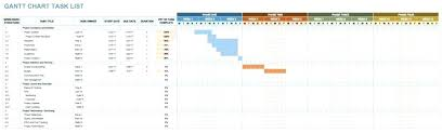 Project Tracking Excel Issue Spreadsheet Template Free Management ...