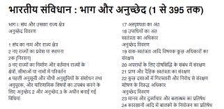 Pdf Indian Constitution Pdf In Hindi Download Pdfexam