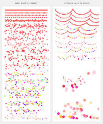 Confetti Brush Photoshop Photoshop Tutorial Confetti Brush Editing Tips