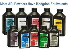 Adi Powder Reloading Chart Hodgdon Equivalents For Adi Product Codes Daily Bulletin