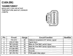 2005 f150 air intake temperature sensor triton 5 4l 2003 Ford F 150 Maf Iat Sensor Wiring Diagram hicustomerthis is lostrider the iat sensor is part of the mass air flow sensor and its located on the air box going to the throttle body, Ford Focus MAF Sensor Wiring Diagram