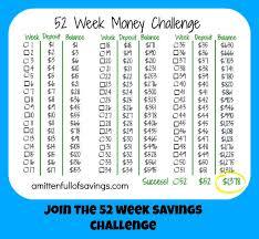 Weekly Saving Plan Chart The 52 Week Savings Plan Is The Money Saving Challenge You