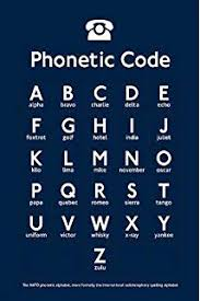 A4 High Quality Phonetic Alphabet Poster Pa1 Amazon Co Uk