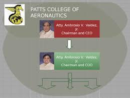 Patts Organizational Chart