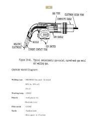 arc wiring diagram mig welder wiring diagram mig image wiring diagram welding gun diagram welding auto wiring diagram schematic