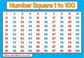 100 Counting Chart Details About A4 Number Square 1 100 Laminated Blue And Pink Maths Chart Poster Education