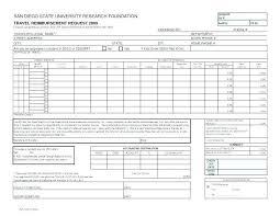 Reimbursement Sheet Template Mileage Reimbursement Form Pdf Ideal Expense Reimbursement