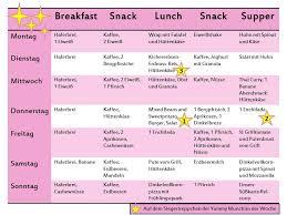 Essensplan für abnehmen