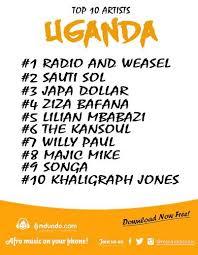 Charts Uganda Tides Are Changing In The Top Ten Ugandan
