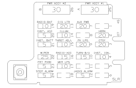 layout for internal mini fuse panel irv2 forums this image has been resized click this bar to view the full image the original image is sized %1%2