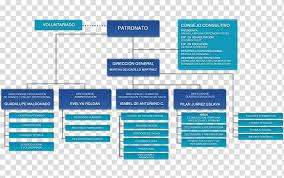 Background For Organizational Chart Organizational Chart Banamex Office Depot Organizational