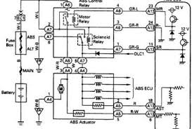 wiring diagram for toyota land cruiser radio wiring diagram Toyota Land Cruiser Wiring Diagram land cruiser wiring harness page aftermarket wire 1974 toyota land cruiser wiring diagram