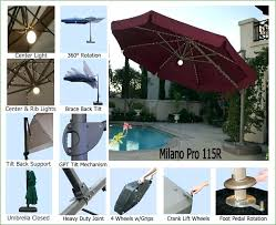 umbrella stand parts patio umbrella parts home depot hours today patio umbrella umbrella stand parts club patio