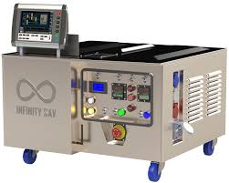 the magnetic generator is plex system with an organized structural arrangement of permanent magnets and bifilar coils and pcb controller with a specially