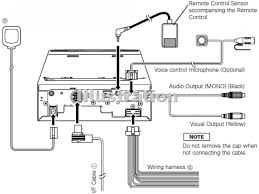 kenwood kdc x595 wiring diagram and schematic design